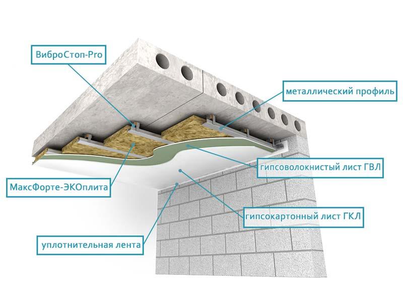 Плиточного стену на минимальный слой клея